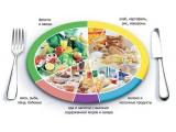 Виктория - иконка «питание» в Геленджике